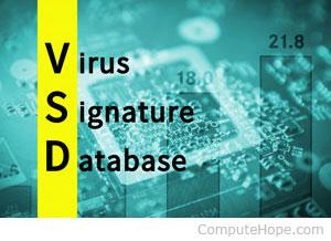 Dr.Web обновление баз вирусных сигнатур
