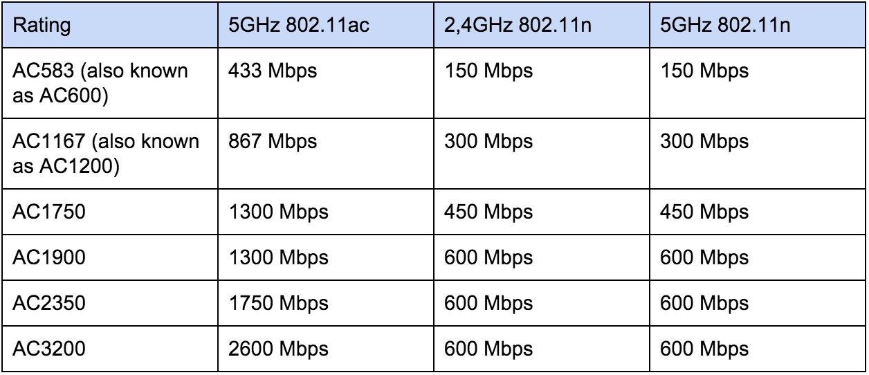 TrackerJacker – отслеживает устройства WiFi, захватывая необработанные фреймы 802.11 в режиме монитора