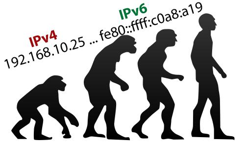 IPv4 против IPv6: В чем разница между IPv4 и IPv6