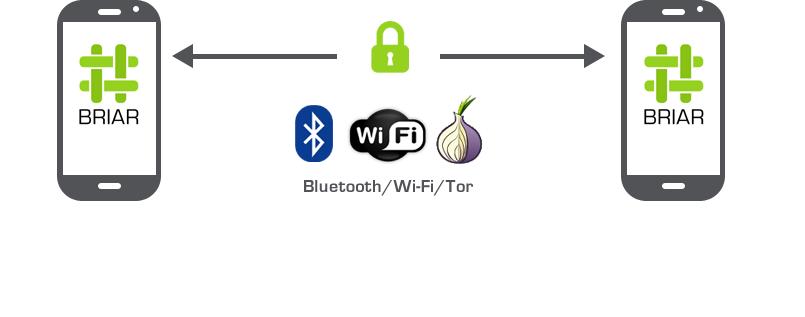 Briar — Даркнет Мессенджер ( На основе Tor)