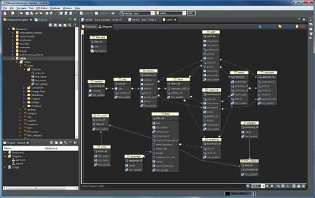 dbeaver – универсальный менеджер баз данных и клиент SQL