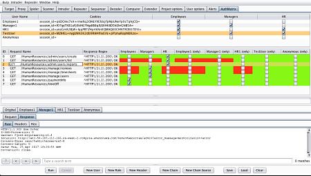 Расширение AuthMatrix — Burp Suite, обеспечивающее простой способ проверки авторизации в веб-приложениях и веб-сервисах