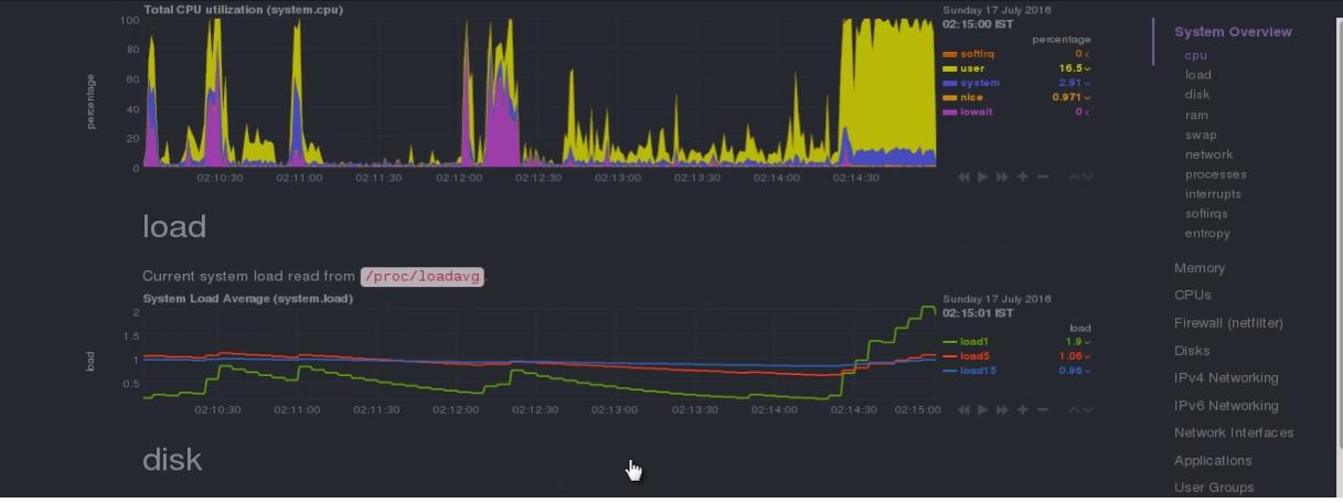 Как установить Netdata. Инструмент мониторинга в centOS 7