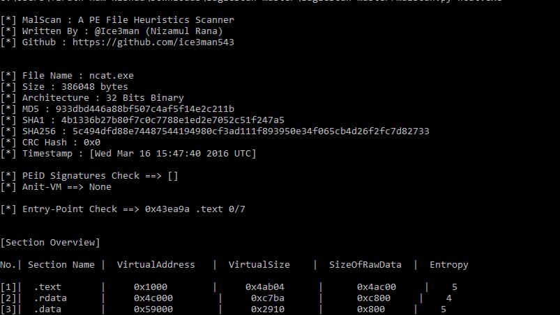 MalScan — простые сканеры эвристики PE-файлов