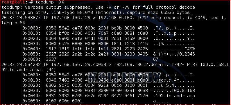 14 команд tcpdump для захвата сетевого трафика в Linux