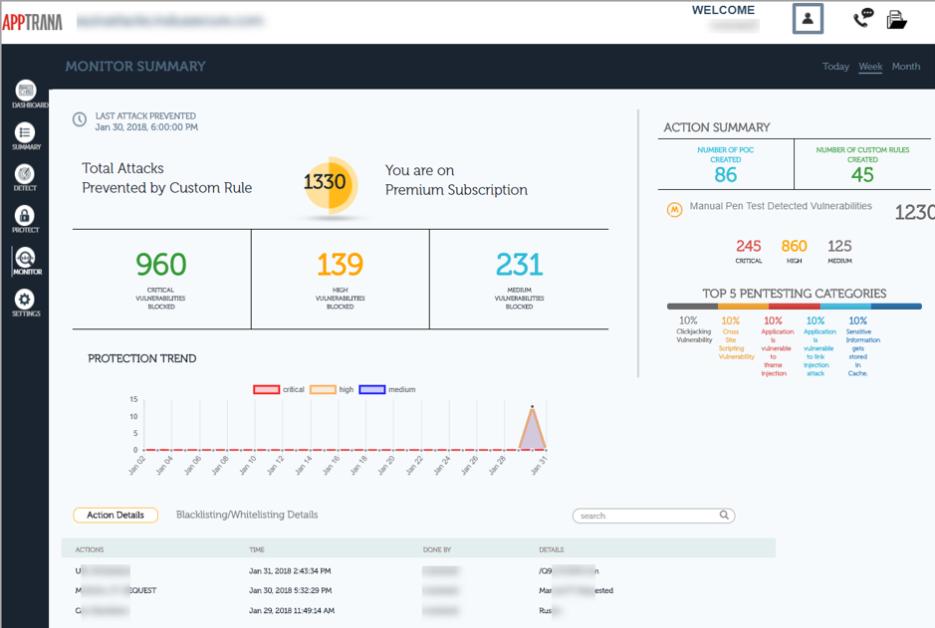 Как обеспечить непрерывную безопасность вашего сайта с помощью AppTrana