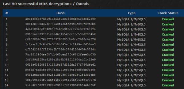 Взлом хэша паролей   Сайты ( бесплатные)