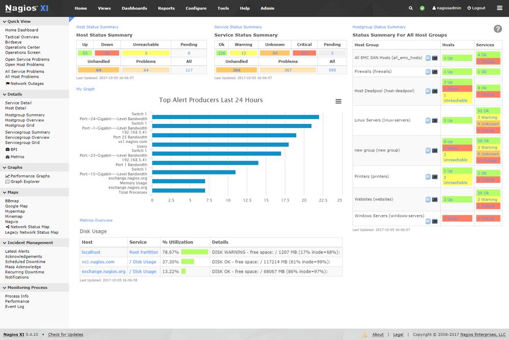 16 полезных средств контроля пропускной способности для анализа использования сети в Linux