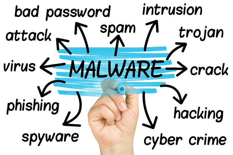Почему антивирусное программное обеспечение так важно сегодня, как никогда