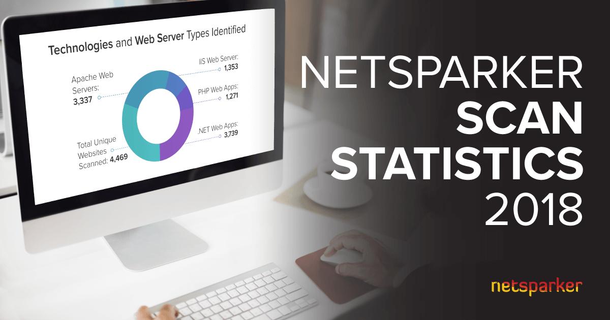 Статистика веб-безопасности показало, что XSS и устаревшее программное обеспечение являются основными проблемами