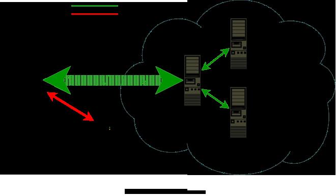 Что такое утечка DNS и почему это важно👨⚕️