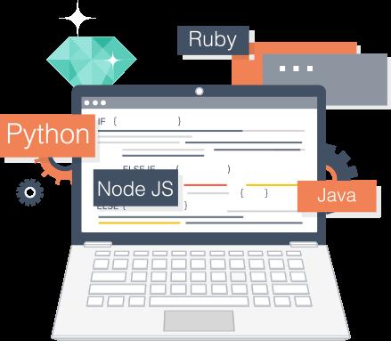 🛡 7 инструментов для защиты приложения Node.JS от онлайн-угроз