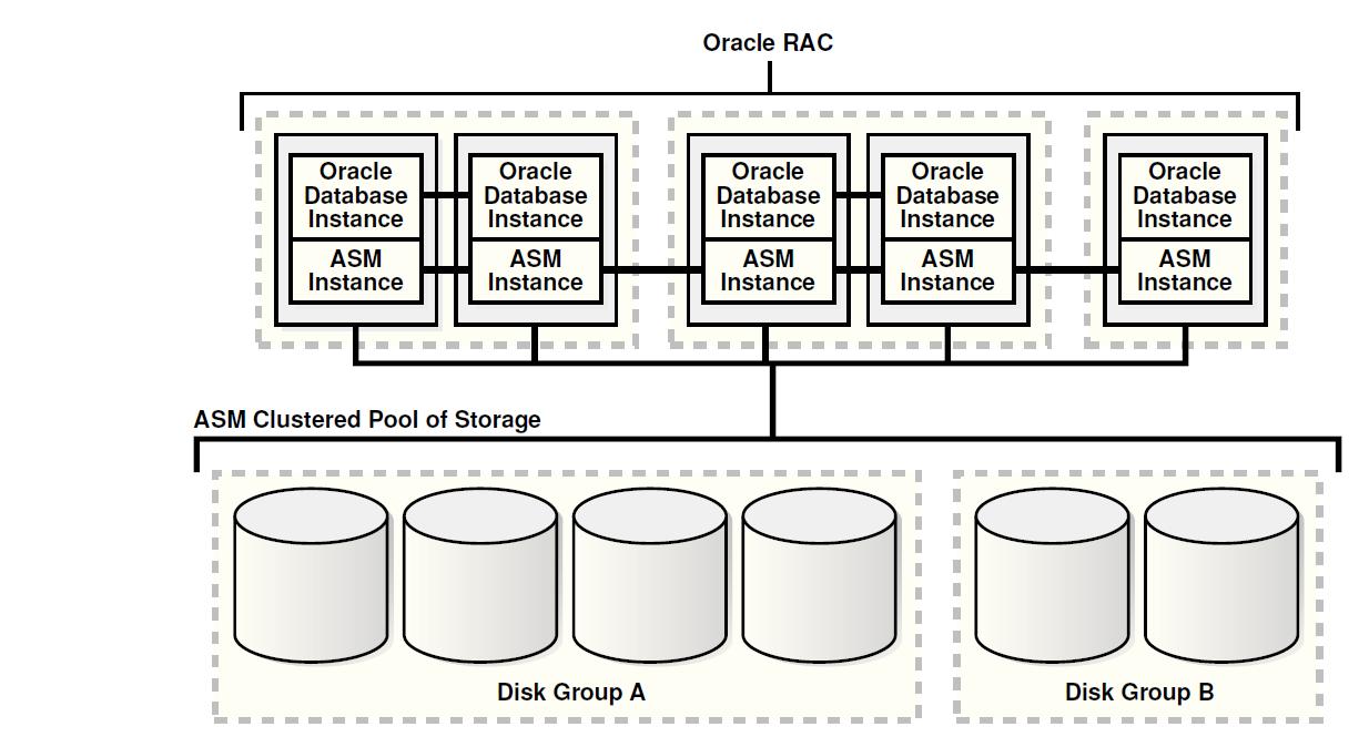 👨⚕️️ Как загрузить модуль SELinux для Oracleasm