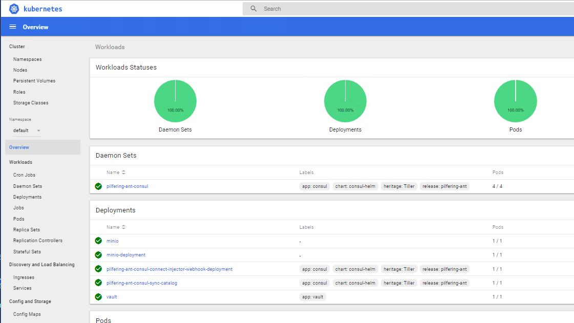 ☸️ Лучшие 9 инструментов мониторинга Kubernetes с открытым исходным кодом