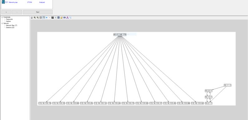 🖧 Brute Shark: инструмент сетевого анализа