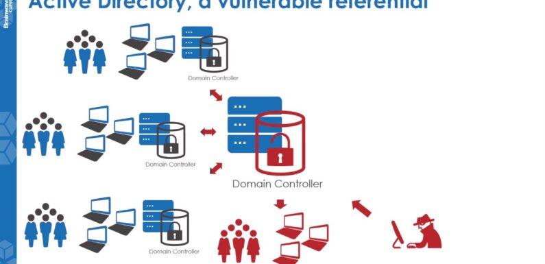 🕵️ vulnerable-AD: создаем свой уязвимый active directory