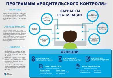 Proxy Auto Configuration (PAC) | Защищаем детей от групп смерти и кибербуллинга