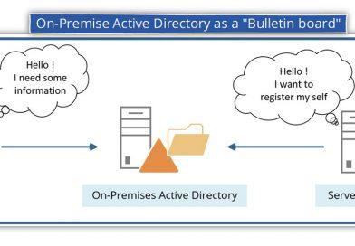 Просмотр групп Active Directory с использованием DSGet group