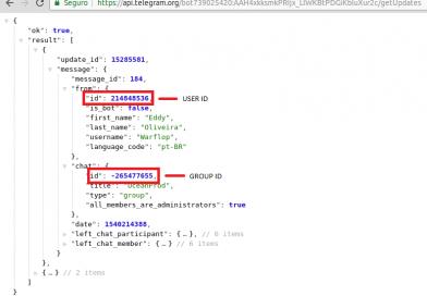 Telebix: получать команды и отправлять информацию из инфраструктуры, контролируемой Zabbix